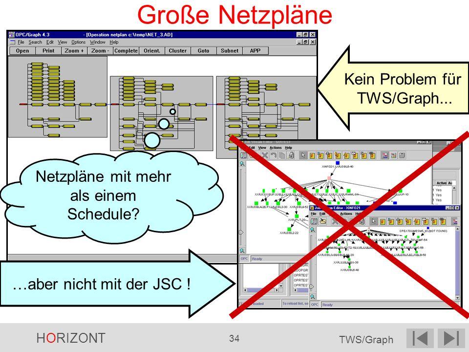 HORIZONT 34 TWS/Graph Kein Problem für TWS/Graph... …aber nicht mit der JSC ! Netzpläne mit mehr als einem Schedule? Große Netzpläne