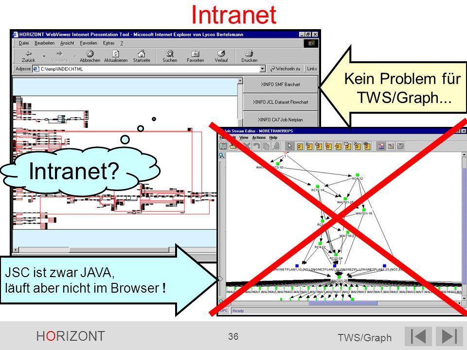 HORIZONT 36 TWS/Graph Intranet Kein Problem für TWS/Graph... JSC ist zwar JAVA, läuft aber nicht im Browser ! Intranet?