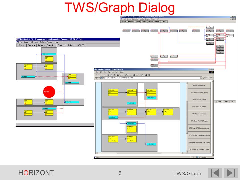 HORIZONT 16 TWS/Graph CPU ABC......CPU DEF......und CPU XYZ Cluster - Funktion