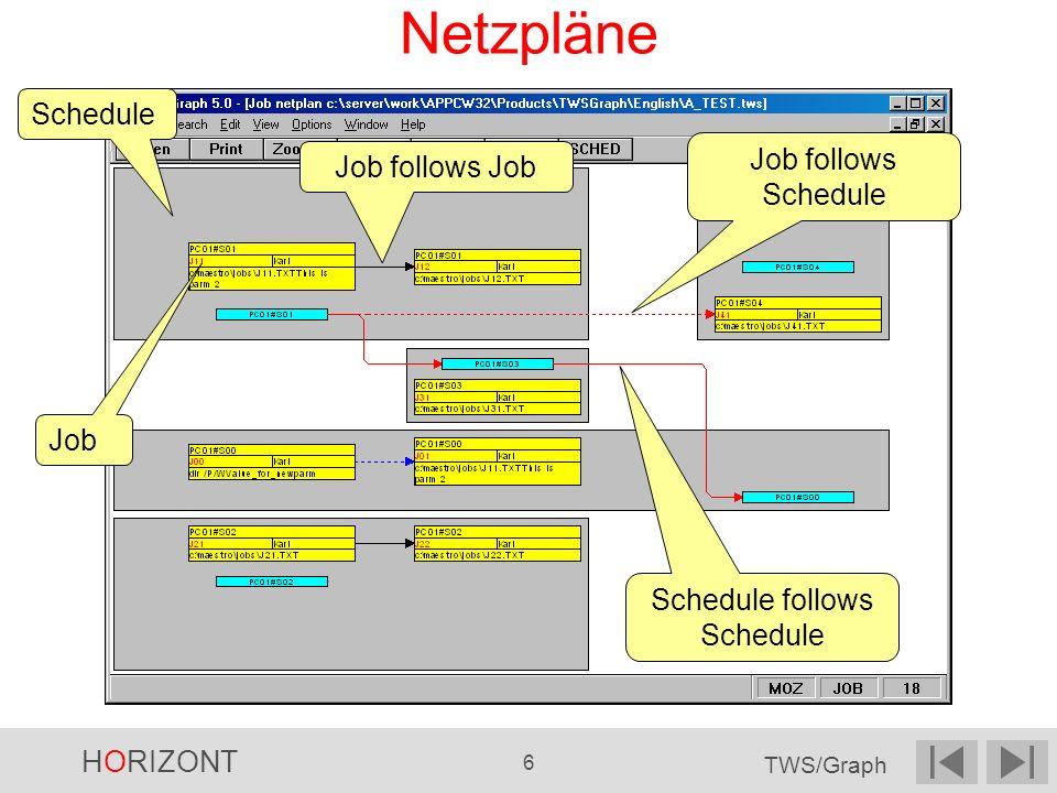 HORIZONT 6 TWS/Graph Netzpläne Schedule Job Schedule follows Schedule Job follows Schedule Job follows Job