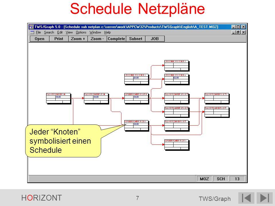 HORIZONT 8 TWS/Graph Job Netzpläne... und hier sind die Jobs