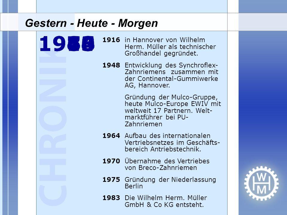 1916 1948 196419701975 1983 1916in Hannover von Wilhelm Herm. Müller als technischer Großhandel gegründet. 1948Entwicklung des Synchroflex- Zahnriemen