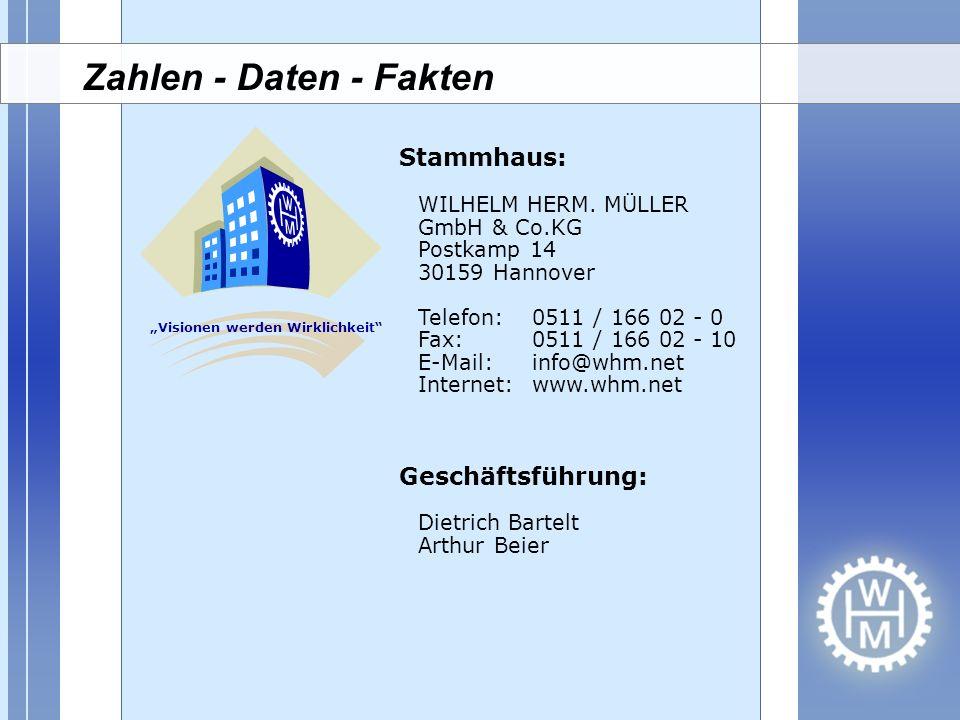 Stammhaus: WILHELM HERM. MÜLLER GmbH & Co.KG Postkamp 14 30159 Hannover Telefon:0511 / 166 02 - 0 Fax:0511 / 166 02 - 10 E-Mail:info@whm.net Internet: