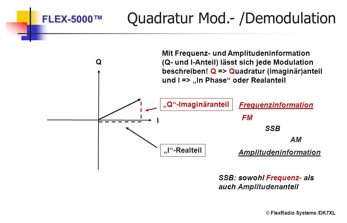 FLEX-5000 Q-Imaginäranteil I-Realteil Q I Frequenzinformation Amplitudeninformation Mit Frequenz- und Amplitudeninformation (Q- und I-Anteil) lässt si