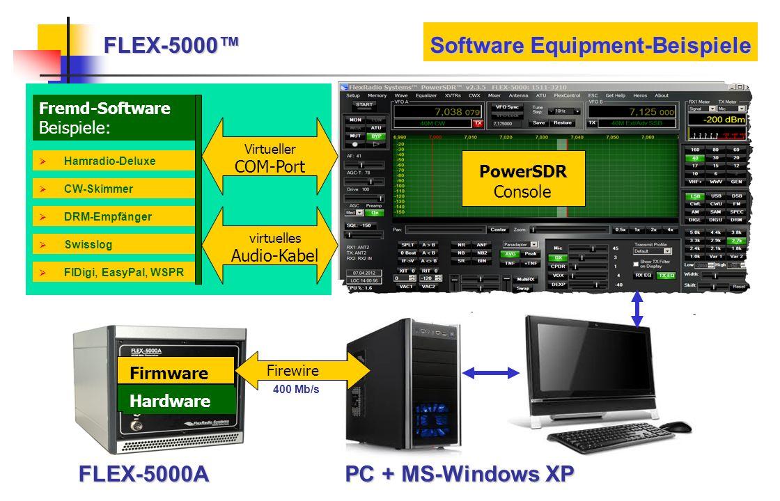 Hamradio-Deluxe CW-Skimmer Fremd-Software Beispiele: DRM-Empfänger Swisslog FlDigi, EasyPal, WSPR Firewire Firmware Hardware FLEX-5000A PC + MS-Window