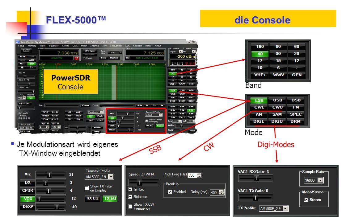 FLEX-5000 die Console PowerSDR Console Band Mode Je Modulationsart wird eigenes TX-Window eingeblendet SSB CW Digi-Modes