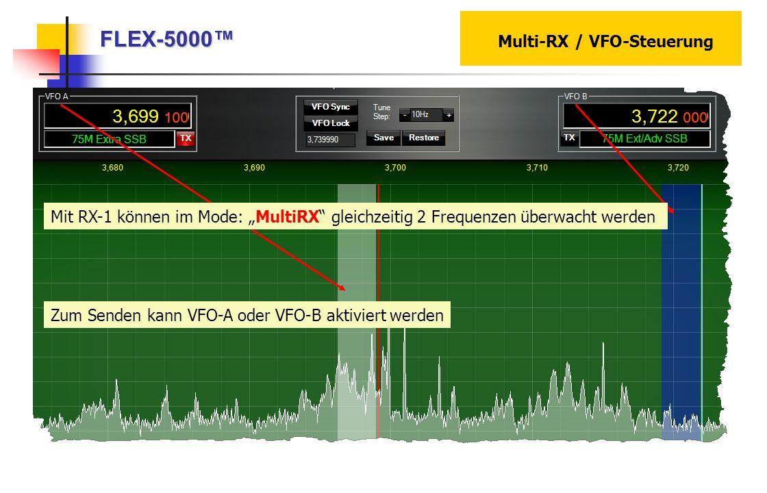FLEX-5000 Multi-RX / VFO-Steuerung Scope-Einstellungen Mit RX-1 können im Mode: MultiRX gleichzeitig 2 Frequenzen überwacht werden Zum Senden kann VFO