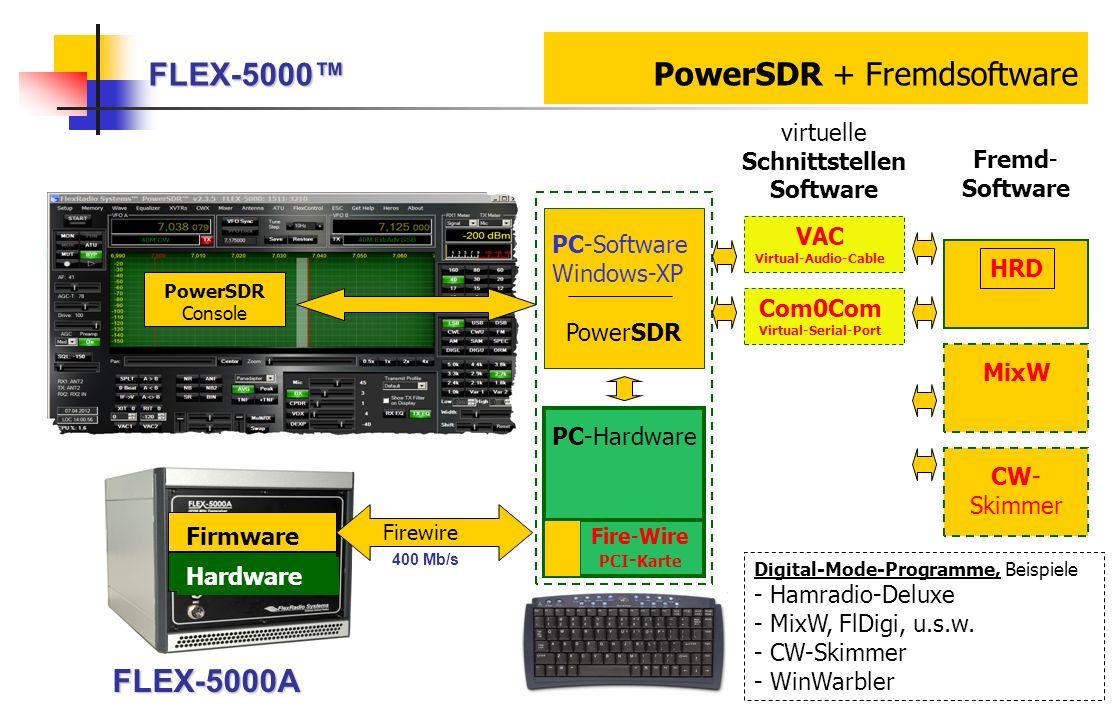 FLEX-5000 FLEX-5000 PowerSDR + Fremdsoftware Digital-Mode-Programme, Beispiele - Hamradio-Deluxe - MixW, FlDigi, u.s.w. - CW-Skimmer - WinWarbler Powe