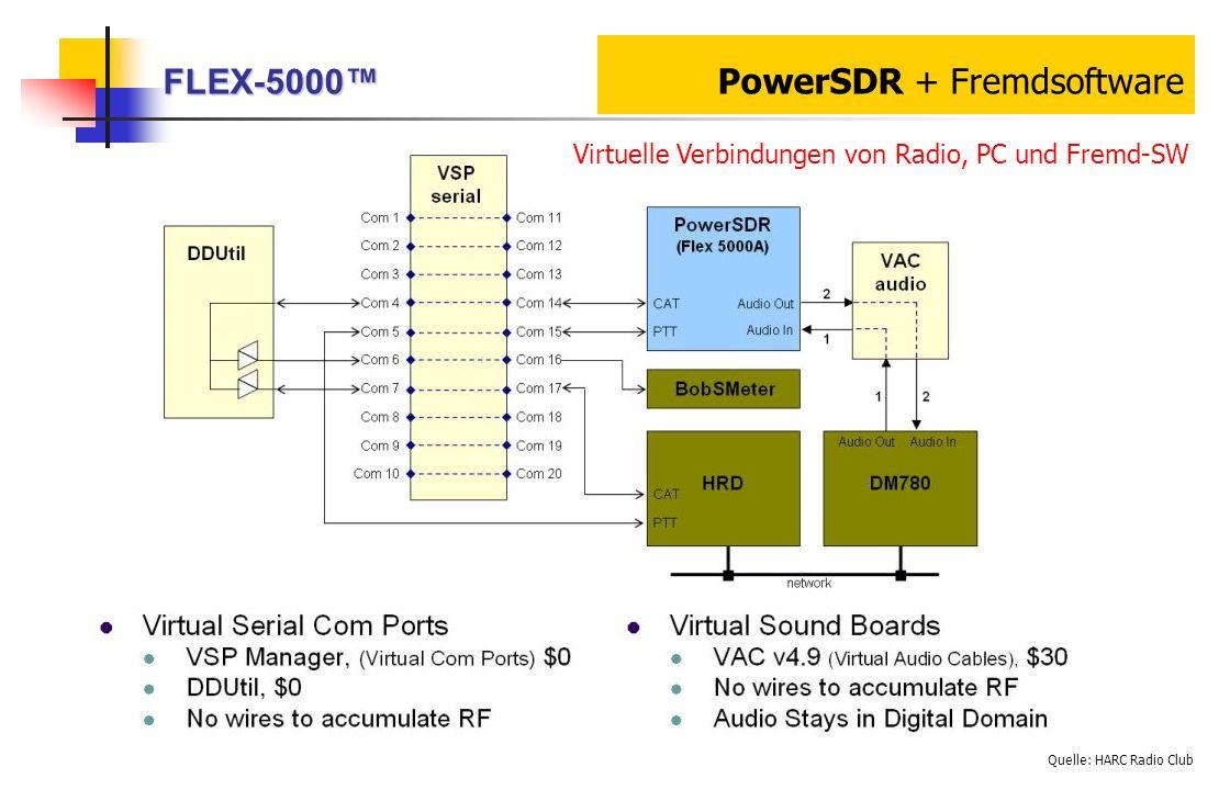 FLEX-5000 FLEX-5000 PowerSDR + Fremdsoftware Virtuelle Verbindungen von Radio, PC und Fremd-SW Quelle: HARC Radio Club