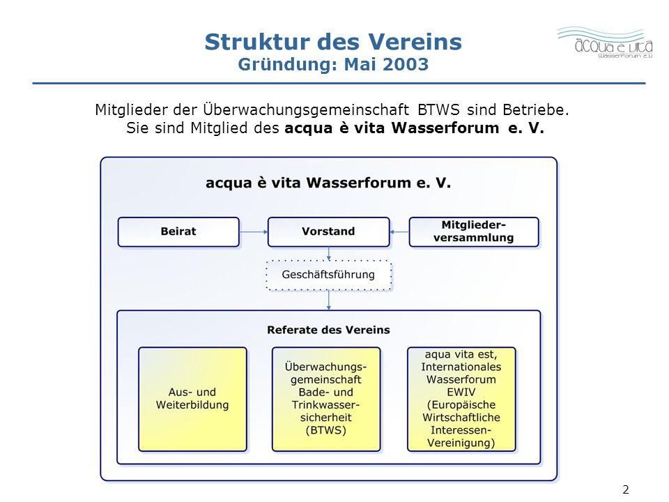 3 Überwachungsgemeinschaft Bade- und Trinkwassersicherheit Ziel Verleihung einer zertifizierten Qualitätsgarantie für angebotenes warmes oder kaltes Bade- und Trinkwasser auf Basis der einschlägigen deutschen und EU-Normen.