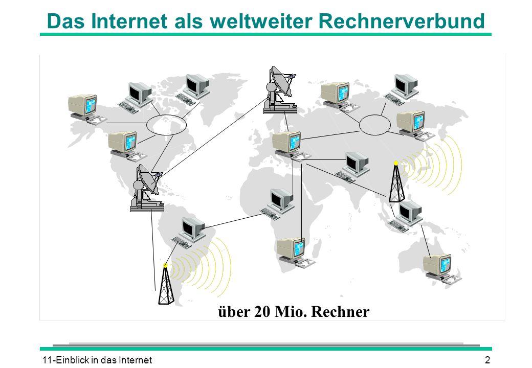 11-Einblick in das Internet2 Das Internet als weltweiter Rechnerverbund über 20 Mio. Rechner