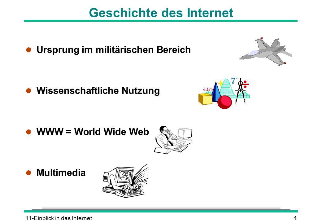 11-Einblick in das Internet4 l Ursprung im militärischen Bereich l Wissenschaftliche Nutzung l WWW = World Wide Web l Multimedia Geschichte des Intern