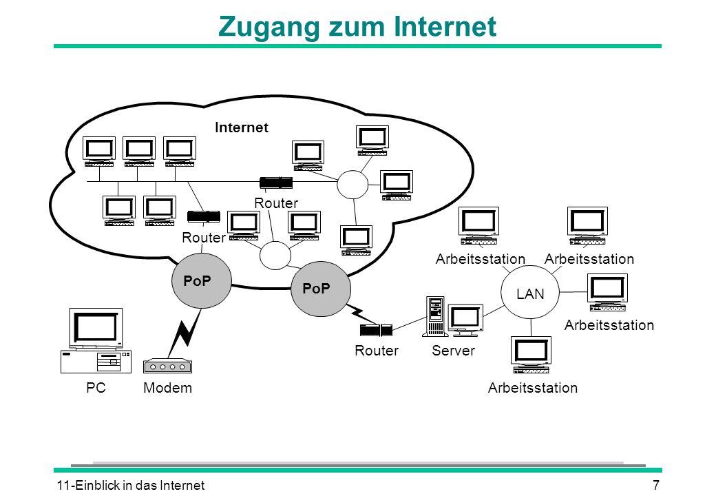 11-Einblick in das Internet7 Zugang zum Internet