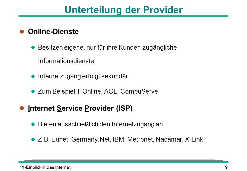 11-Einblick in das Internet9 Unterteilung der Provider l Online-Dienste l Besitzen eigene, nur für ihre Kunden zugängliche Informationsdienste l Inter