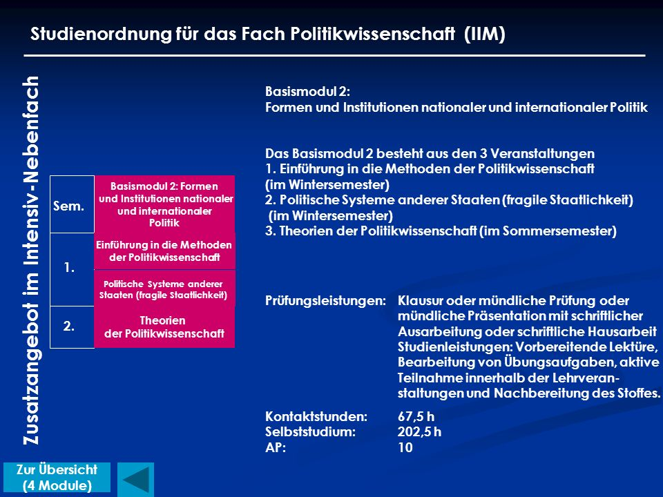 Studienordnung für das Fach Politikwissenschaft (IIM) Basismodul 2: Formen und Institutionen nationaler und internationaler Politik Einführung in die