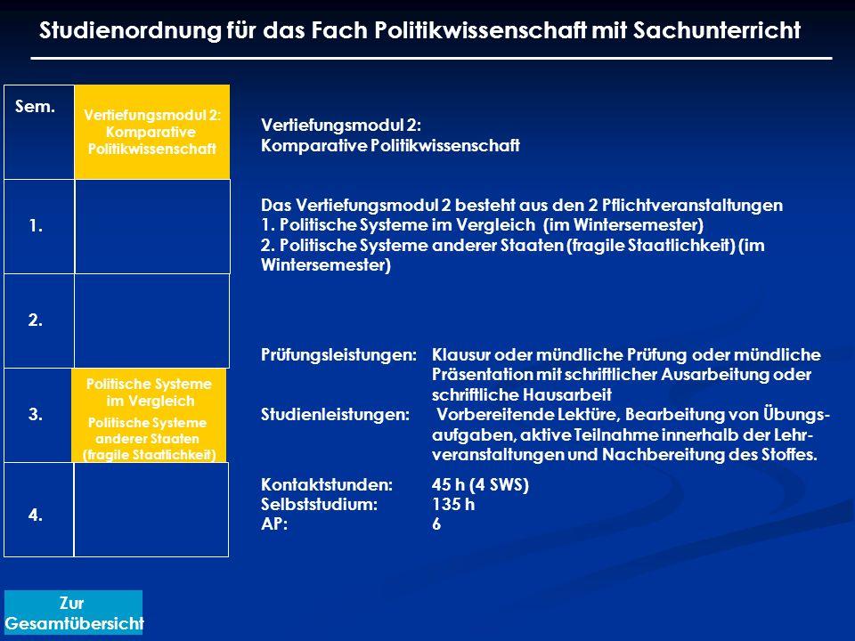 Studienordnung für das Fach Politikwissenschaft mit Sachunterricht Sem. 1. 2. 3. 4. Vertiefungsmodul 2: Komparative Politikwissenschaft Das Vertiefung