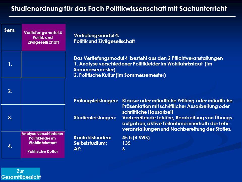 Studienordnung für das Fach Politikwissenschaft mit Sachunterricht Sem. 1. 2. 3. 4. Vertiefungsmodul 4: Politik und Zivilgesellschaft Das Vertiefungsm
