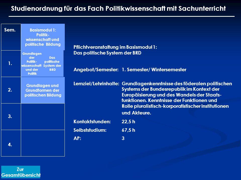 Studienordnung für das Fach Politikwissenschaft mit Sachunterricht Basismodul 1: Politik- wissenschaft und politische Bildung Sem. 1. 2. 3. 4. Grundla