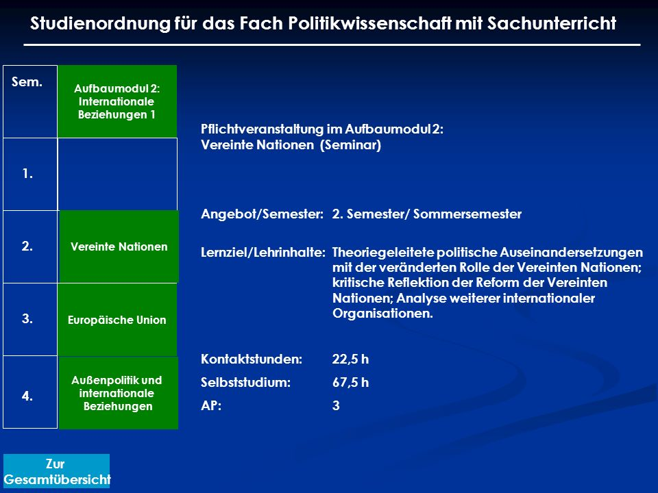 Studienordnung für das Fach Politikwissenschaft mit Sachunterricht Sem. 1. 2. 3. 4. Aufbaumodul 2: Internationale Beziehungen 1 Europäische Union Auße