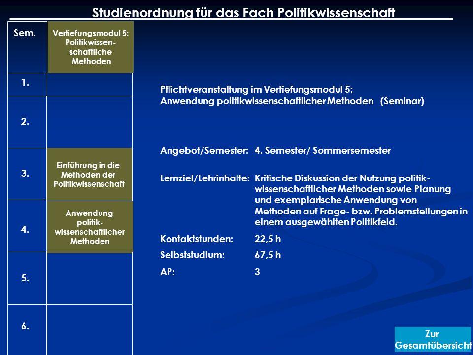 Sem. 1. 2. 3. 4. 5. 6. Vertiefungsmodul 5: Politikwissen- schaftliche Methoden Einführung in die Methoden der Politikwissenschaft Anwendung politik- w