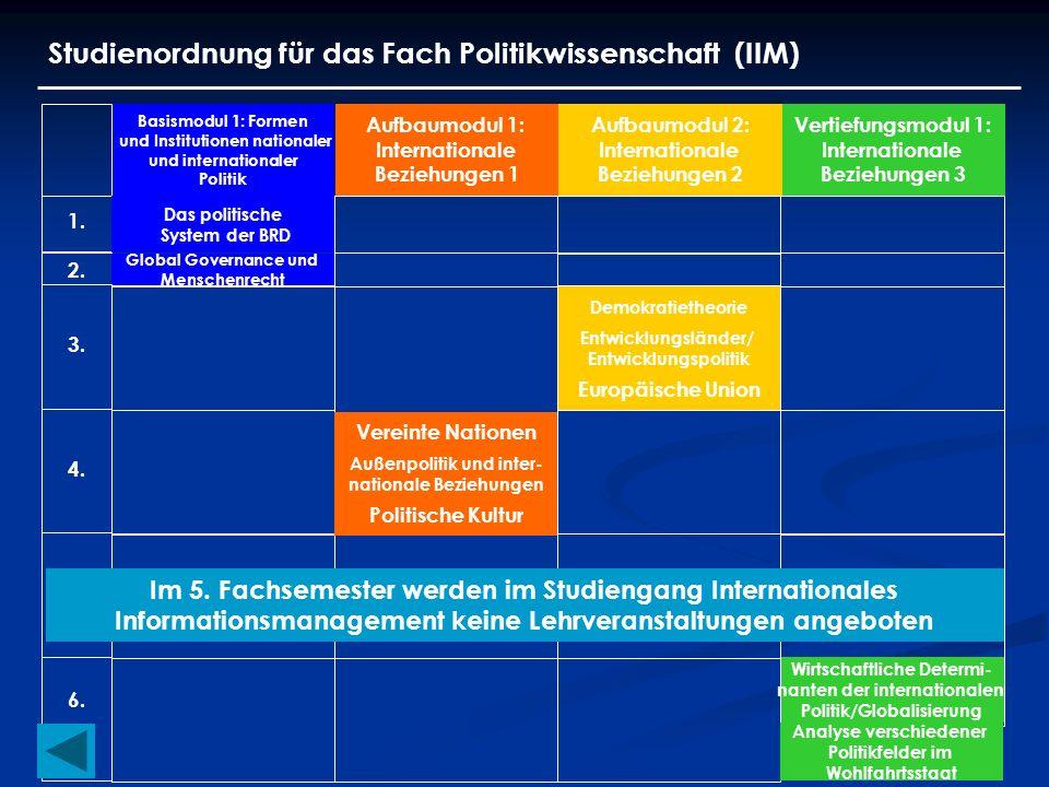 Studienordnung für das Fach Politikwissenschaft (IIM) Basismodul 1: Formen und Institutionen nationaler und internationaler Politik Aufbaumodul 1: Int