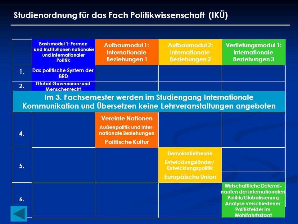 Studienordnung für das Fach Politikwissenschaft (IKÜ) Basismodul 1: Formen und Institutionen nationaler und internationaler Politik Aufbaumodul 1: Int