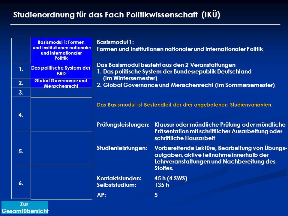 Studienordnung für das Fach Politikwissenschaft (IKÜ) Basismodul 1: Formen und Institutionen nationaler und internationaler Politik Das politische Sys