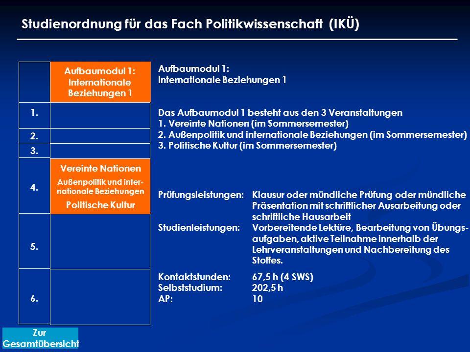 Studienordnung für das Fach Politikwissenschaft (IKÜ) Aufbaumodul 1: Internationale Beziehungen 1 Das Aufbaumodul 1 besteht aus den 3 Veranstaltungen