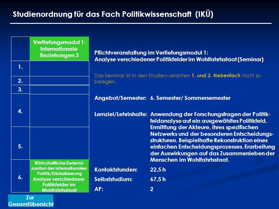 Studienordnung für das Fach Politikwissenschaft (IKÜ) Vertiefungsmodul 1: Internationale Beziehungen 3 Wirtschaftliche Determi- nanten der internation