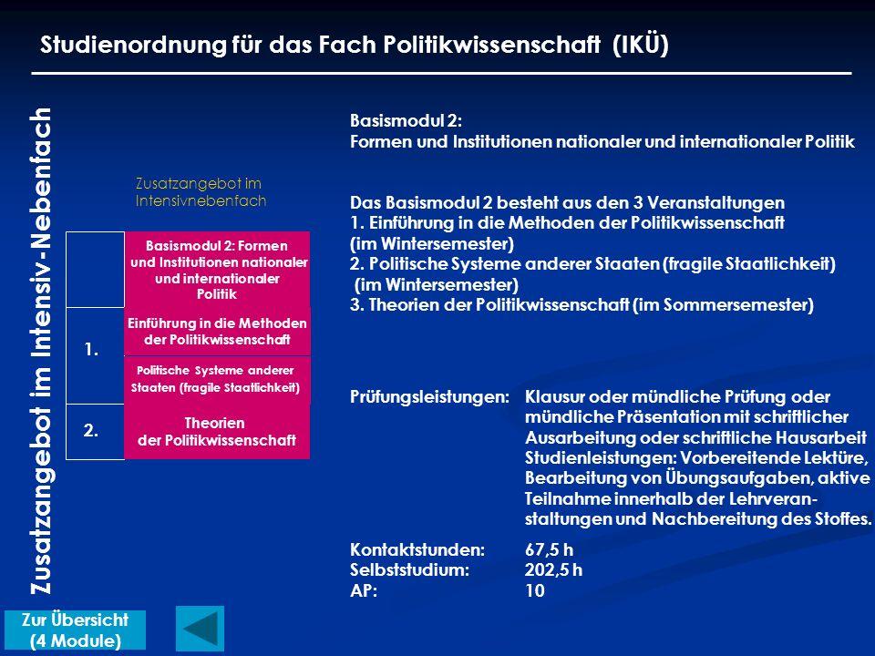 Studienordnung für das Fach Politikwissenschaft (IKÜ) Basismodul 2: Formen und Institutionen nationaler und internationaler Politik Einführung in die