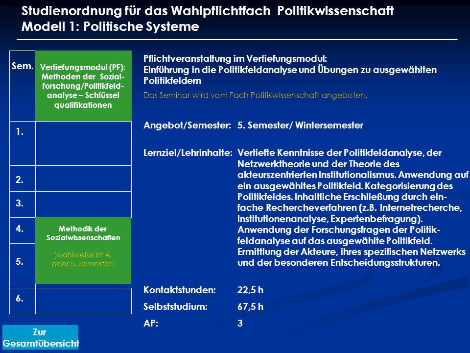 Studienordnung für das Wahlpflichtfach Politikwissenschaft Modell 1: Politische Systeme Zur Gesamtübersicht Vertiefungsmodul (PF): Methoden der Sozial