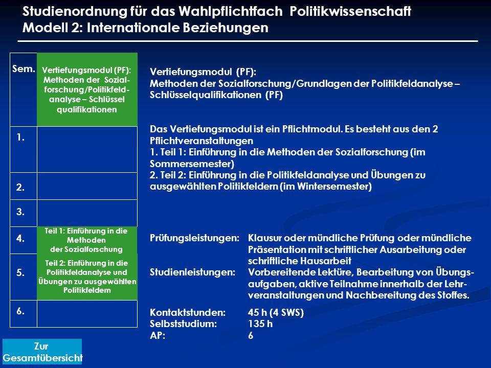 Studienordnung für das Wahlpflichtfach Politikwissenschaft Modell 2: Internationale Beziehungen Vertiefungsmodul (PF): Methoden der Sozialforschung/Gr