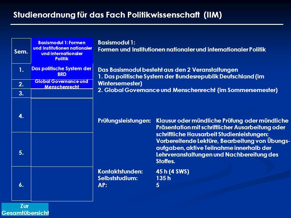 Studienordnung für das Fach Politikwissenschaft (IIM) Basismodul 1: Formen und Institutionen nationaler und internationaler Politik Das politische Sys