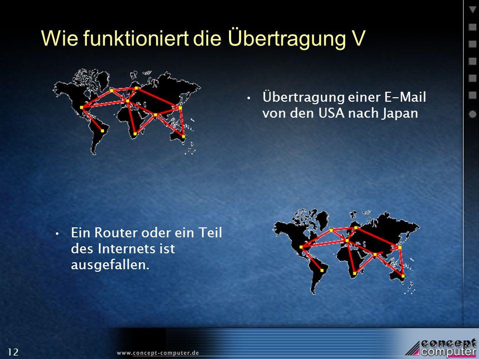 12 Wie funktioniert die Übertragung V Übertragung einer E-Mail von den USA nach Japan Ein Router oder ein Teil des Internets ist ausgefallen.