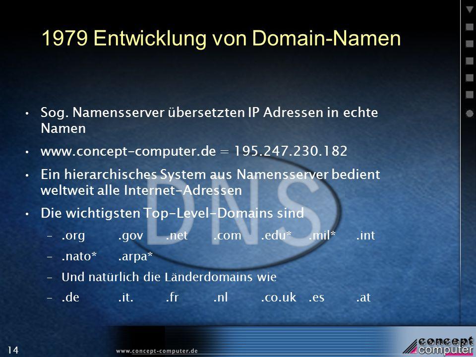 14 1979 Entwicklung von Domain-Namen Sog. Namensserver übersetzten IP Adressen in echte Namen www.concept-computer.de = 195.247.230.182 Ein hierarchis