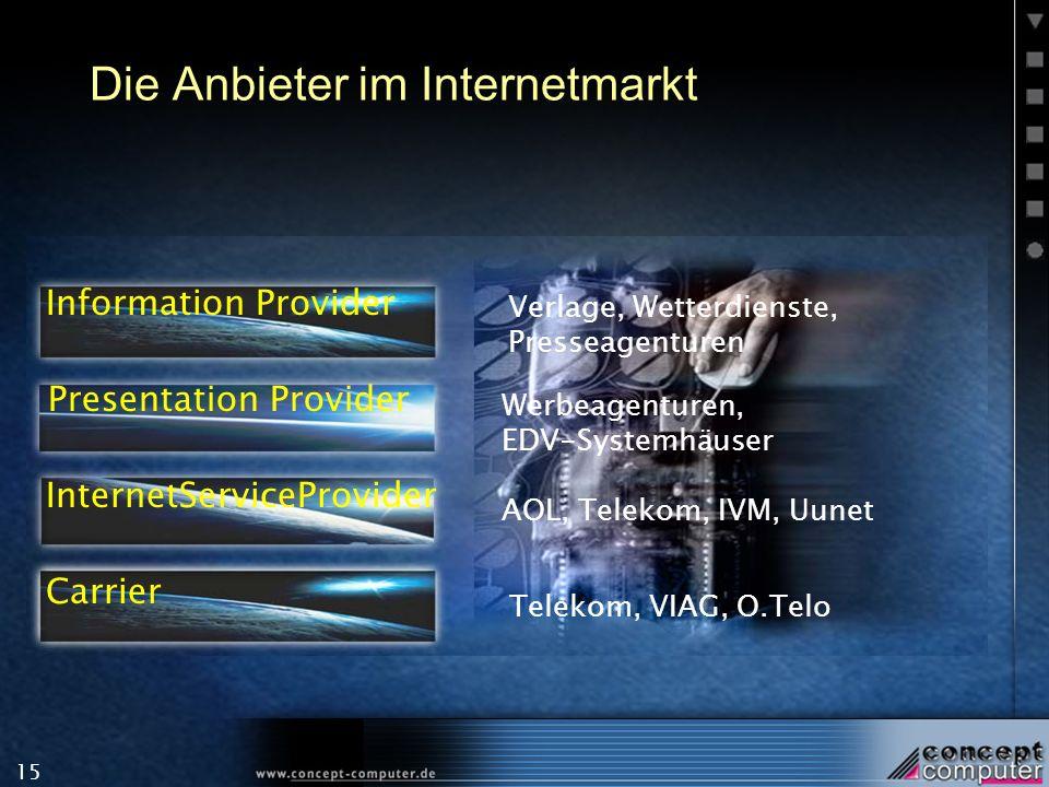 15 Die Anbieter im Internetmarkt Information Provider Presentation Provider InternetServiceProvider Carrier Verlage, Wetterdienste, Presseagenturen We