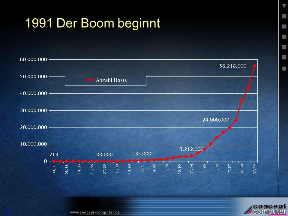19 1991 Der Boom beginnt
