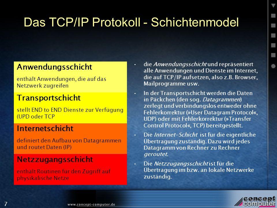 7 Das TCP/IP Protokoll - Schichtenmodel die Anwendungsschicht und repräsentiert alle Anwendungen und Dienste im Internet, die auf TCP/IP aufsetzen, al