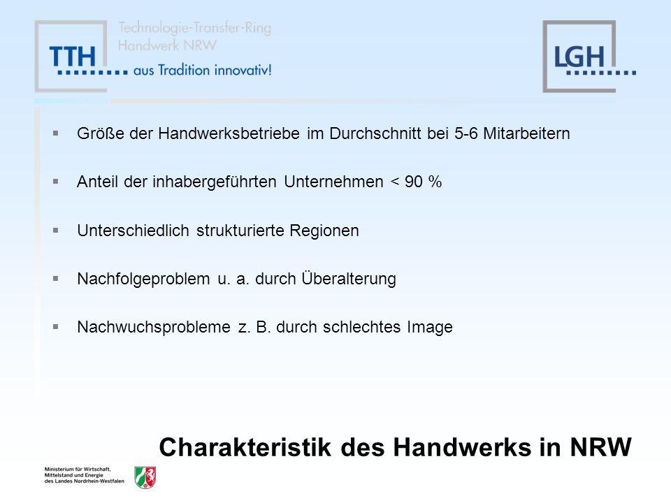 Charakteristik des Handwerks in NRW Größe der Handwerksbetriebe im Durchschnitt bei 5-6 Mitarbeitern Anteil der inhabergeführten Unternehmen < 90 % Un