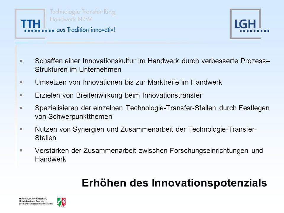 Erhöhen des Innovationspotenzials Schaffen einer Innovationskultur im Handwerk durch verbesserte Prozess– Strukturen im Unternehmen Umsetzen von Innov