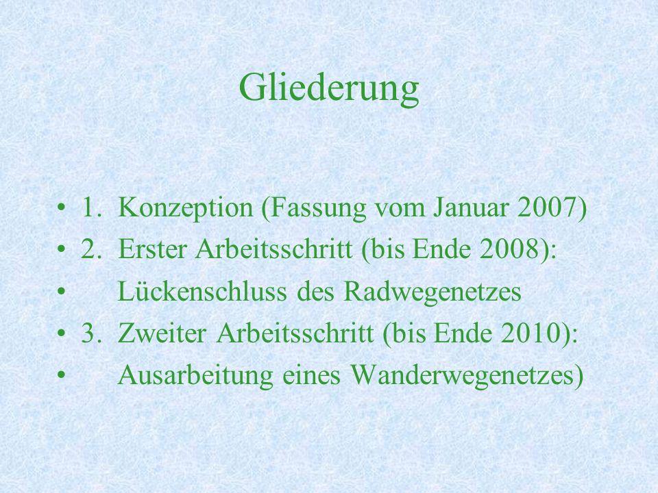 Gliederung 1. Konzeption (Fassung vom Januar 2007) 2.