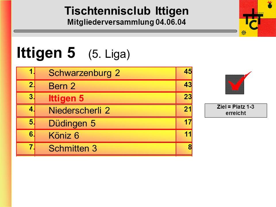 Tischtennisclub Ittigen Mitgliederversammlung 04.06.04 Ittigen 4 (4.