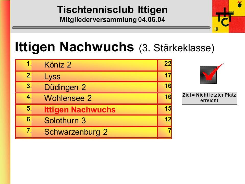 Tischtennisclub Ittigen Mitgliederversammlung 04.06.04 Ittigen 1 - O40 (1.