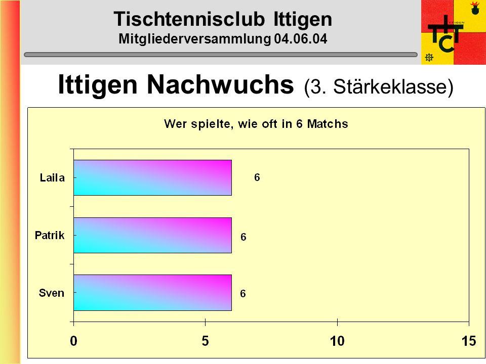 Tischtennisclub Ittigen Mitgliederversammlung 04.06.04 Ittigen Nachwuchs (3.