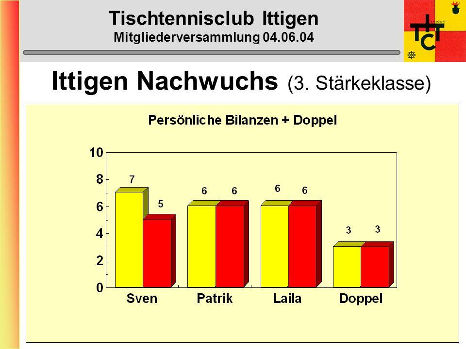 Tischtennisclub Ittigen Mitgliederversammlung 04.06.04 Ittigen Nachwuchs (3. Stärkeklasse)