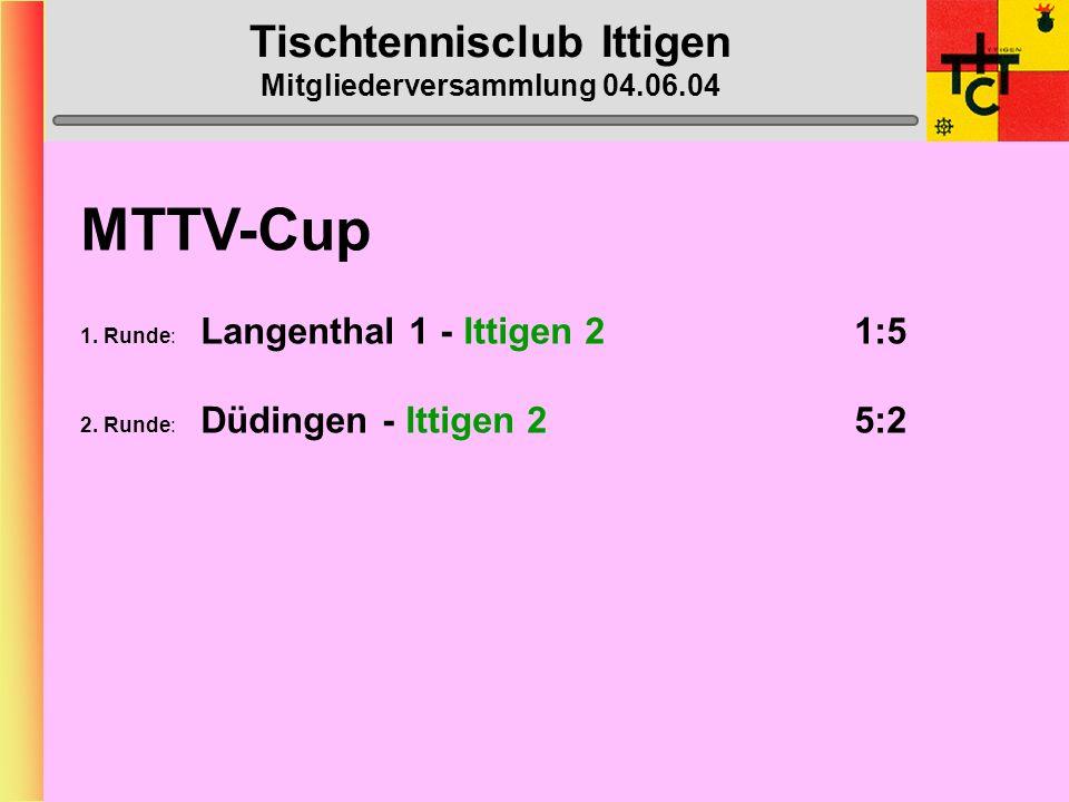 Tischtennisclub Ittigen Mitgliederversammlung 04.06.04 STTV-Cup 1.