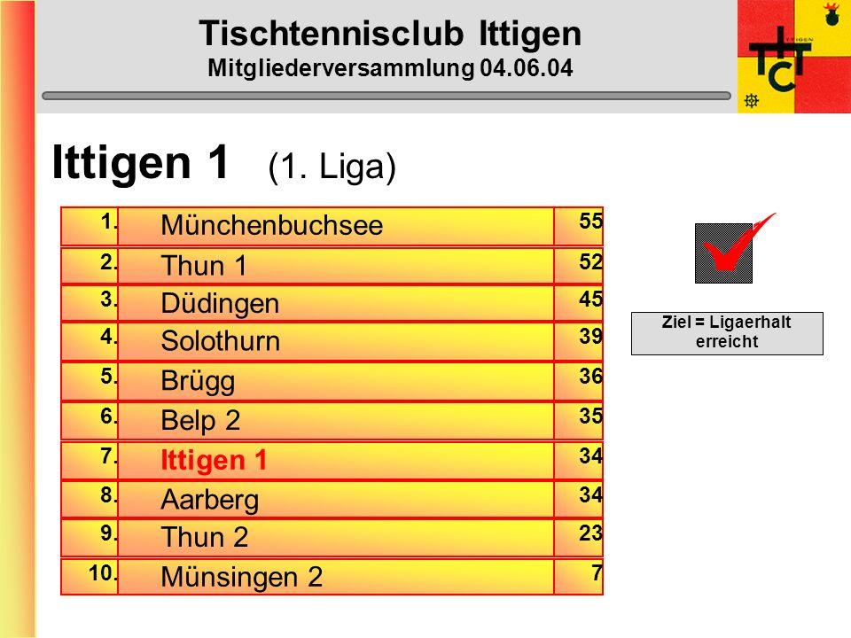 Tischtennisclub Ittigen Mitgliederversammlung 04.06.04 Der TTC Ittigen braucht wieder einige Passiv-Mitglieder !!!