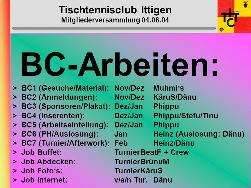 Tischtennisclub Ittigen Mitgliederversammlung 04.06.04 Bowling DO 4.