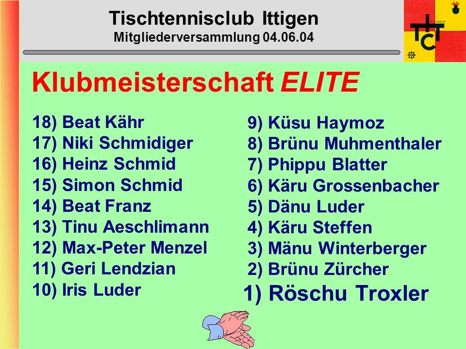 Tischtennisclub Ittigen Mitgliederversammlung 04.06.04 Mannschafts-Daten Verteilung der Daten an Spieler bis DI, 3.