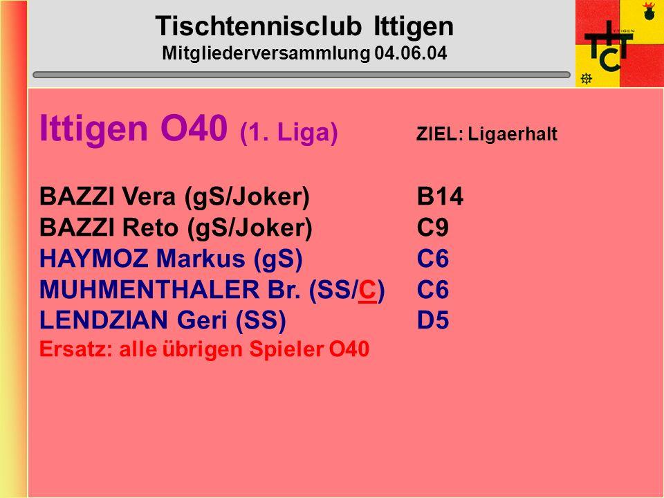 Tischtennisclub Ittigen Mitgliederversammlung 04.06.04 Ittigen 5 (5.